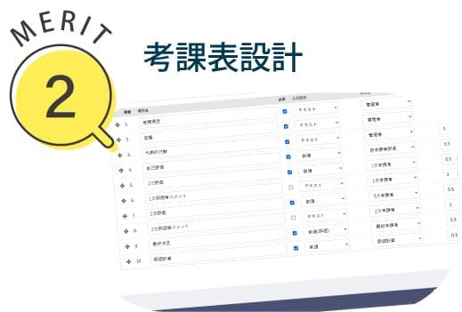 02考課表設計
